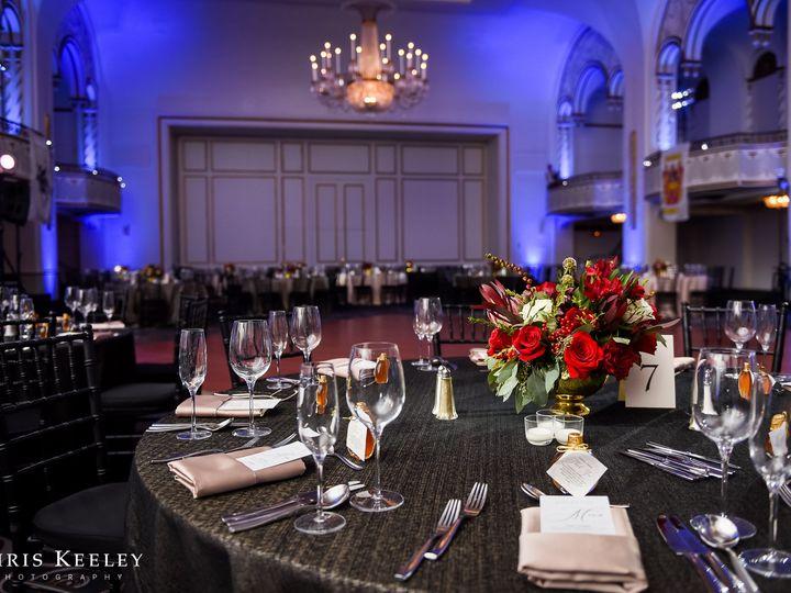 Tmx 29 Chris Keeley 51 2548 160562878734527 Boston wedding venue
