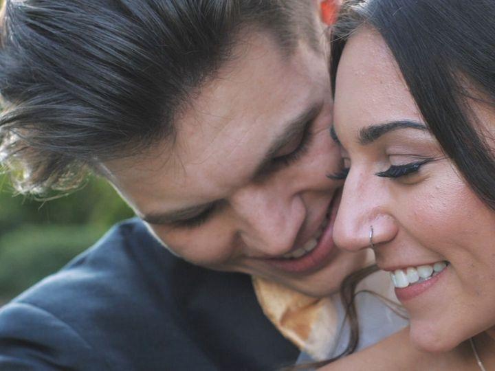 Tmx Show Reel 51 954548 157392606894695 Saint Petersburg, FL wedding videography