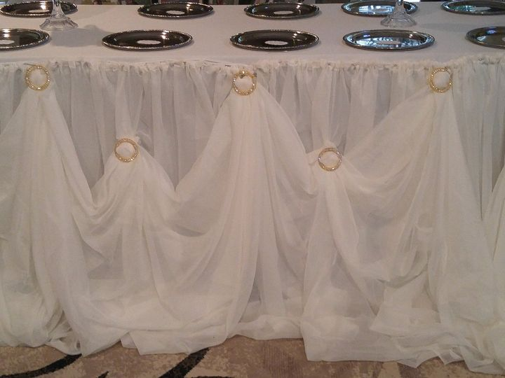 Tmx 1500390288304 Wedding 8 Taylors, SC wedding eventproduction