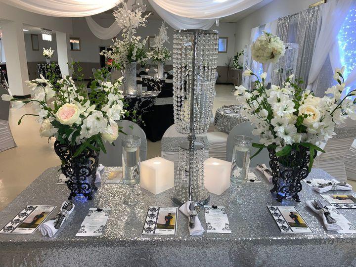Tmx 2013 51 981648 158264156490807 Taylors, SC wedding eventproduction
