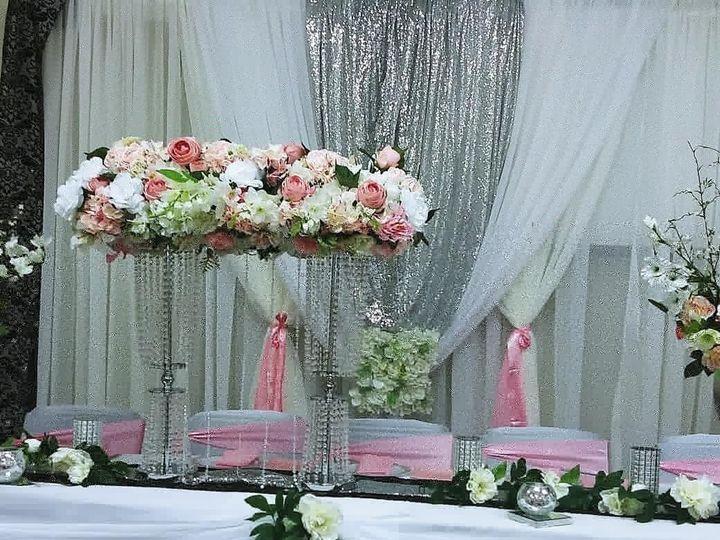 Tmx Img 0156 51 981648 158264134578768 Taylors, SC wedding eventproduction