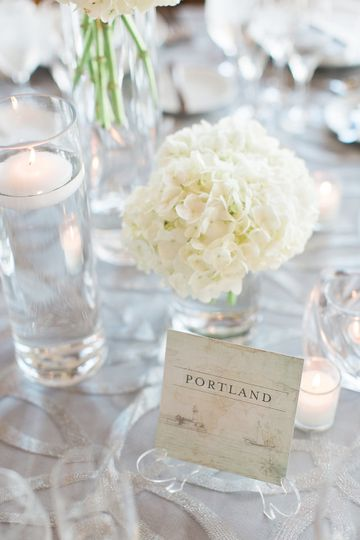 Favorite Places Table Numbers