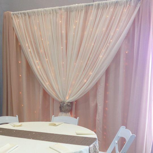showroom blush