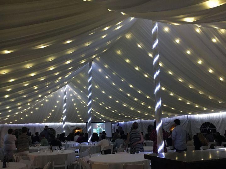 Lights inside tent