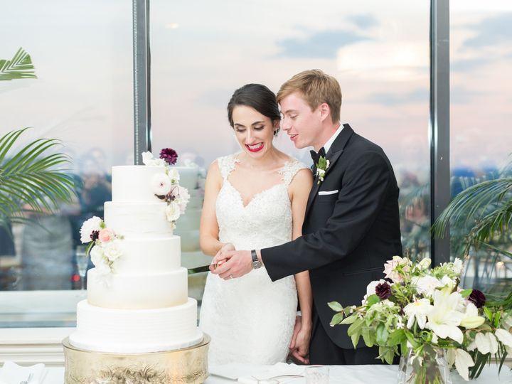 Tmx C2018ryanalyssa Favorites114 51 115948 157868855995566 Greenville, SC wedding venue