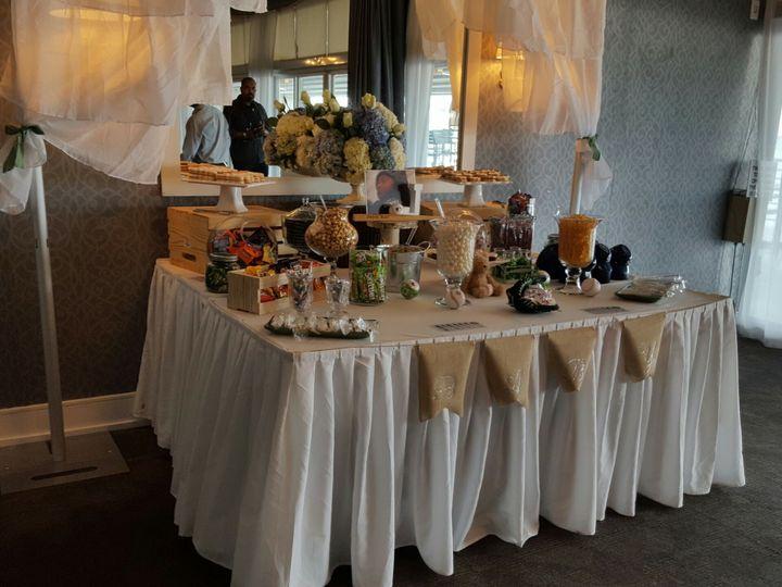 Tmx 20160710 151317 Optimized 51 976948 158909002975896 Miami, FL wedding dj