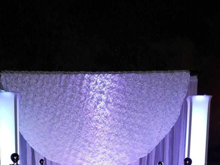 Tmx Ezy Watermark 09 02 2020 07 34 23 51 976948 158909007666111 Miami, FL wedding dj