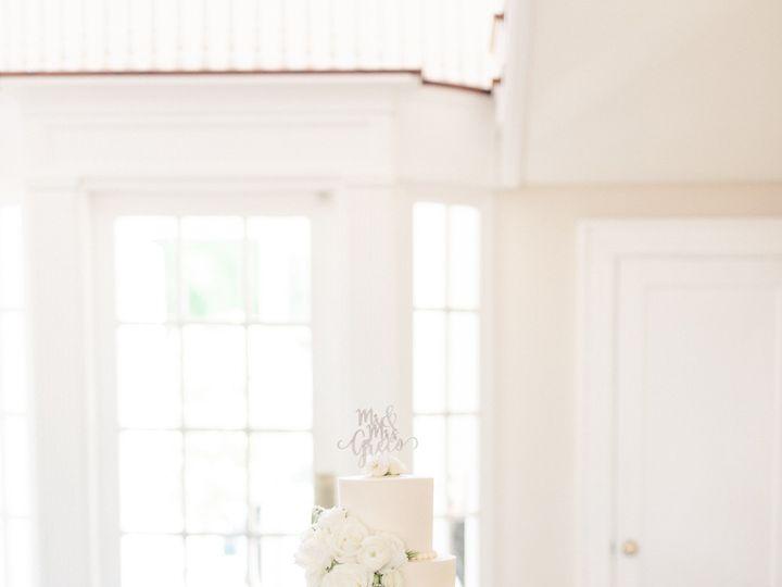 Tmx Kevyndixonphotography Emilyanthonywedding 370 51 607948 158567159714077 Gastonia, NC wedding venue