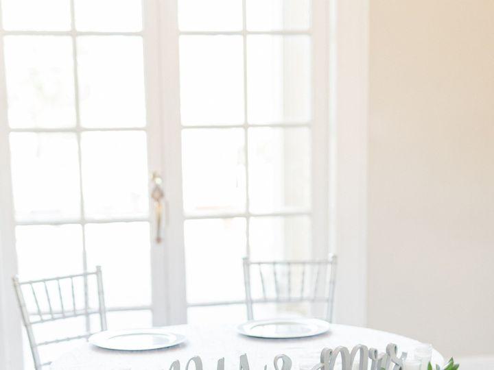 Tmx Kevyndixonphotography Emilyanthonywedding 4 51 607948 158567190958428 Gastonia, NC wedding venue