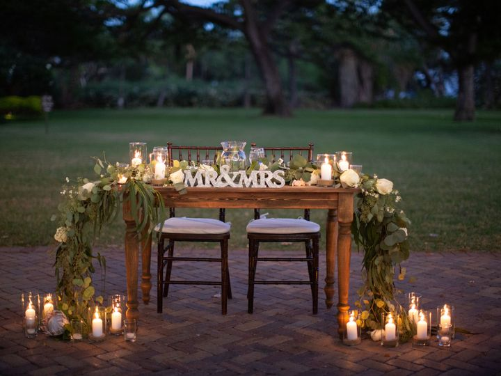 Tmx Tropical Maui Weddings 123 51 71058 V1 Makawao, HI wedding planner