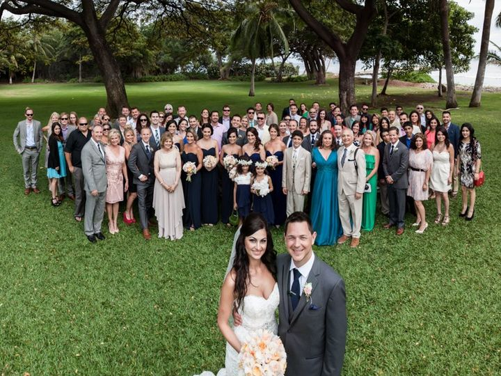 Tmx Tropical Maui Weddings 41 51 71058 Makawao, HI wedding planner