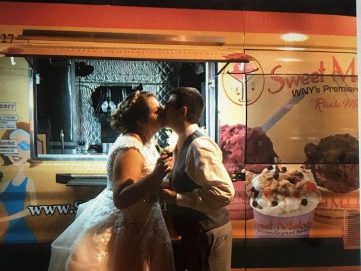 Tmx Sm Ft Wedding 51 681058 East Amherst wedding cake
