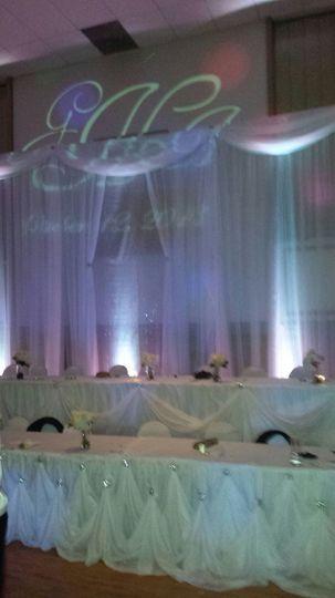 cinderela table 4
