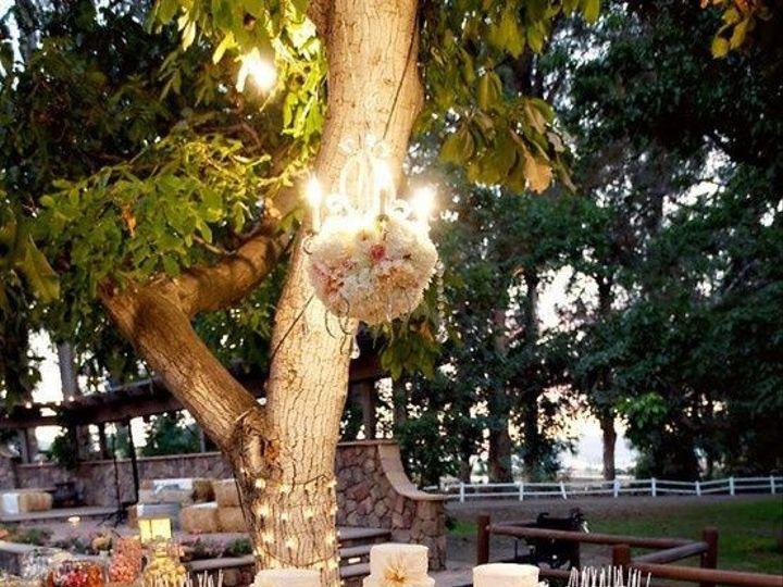 Tmx 1504913284098 De8bddf6e10be95d4dfc66785bb14a23 Hermitage, TN wedding planner
