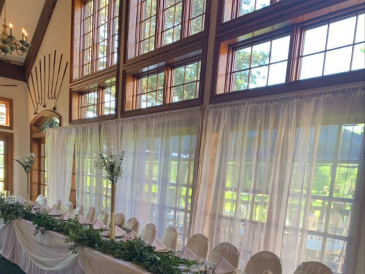 Tmx Screen Behind Headtable 51 194458 160865453596195 Lake Orion, MI wedding venue