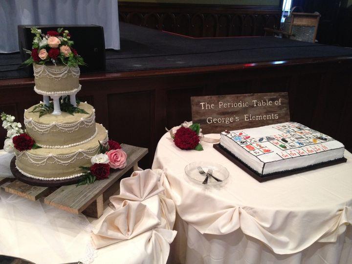 Tmx 1372824386453 Asbury Hall4 Buffalo, NY wedding venue