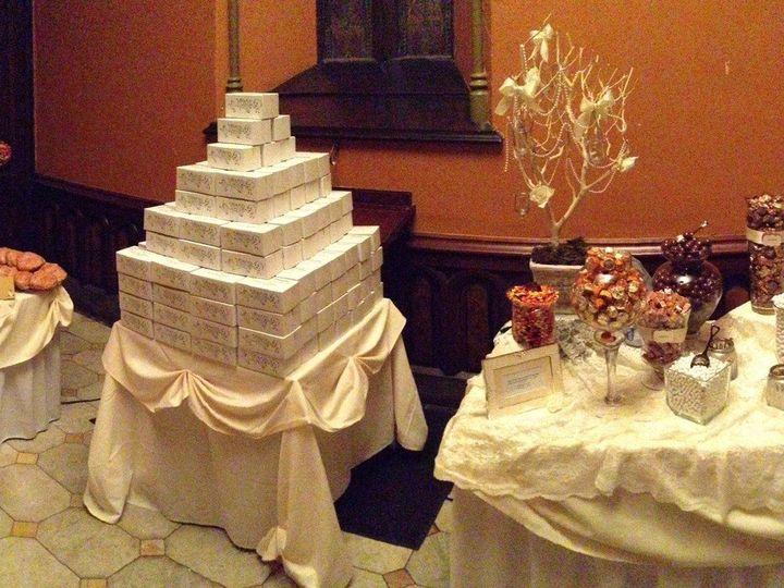 Tmx 1372825228195 Img0294 Buffalo, NY wedding venue