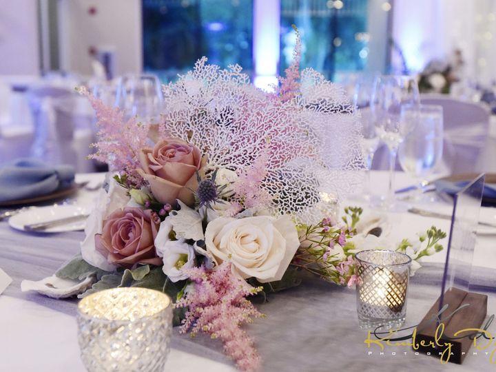 Tmx 11 2 51 665758 158800188751474 Sarasota wedding planner