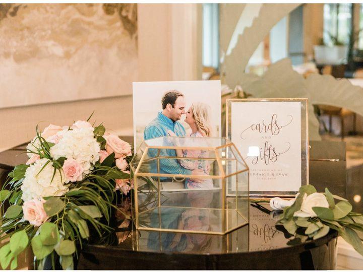 Tmx Screen Shot 2019 11 29 At 2 43 45 Pm 51 665758 158800177038123 Sarasota wedding planner