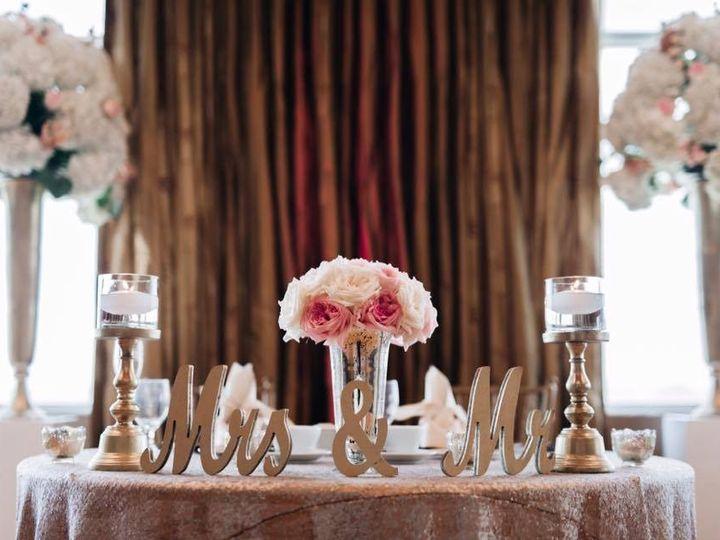 Tmx 1481743420045 1507855913333452667373421406044364951178782n Saint Petersburg, Florida wedding venue