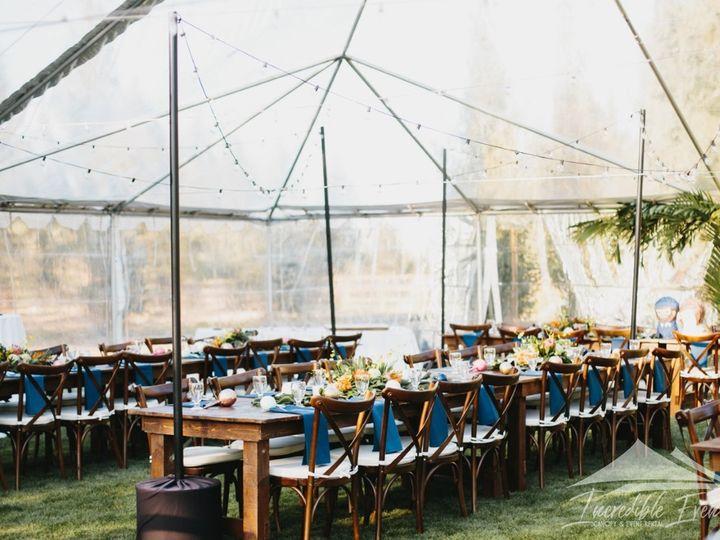 Tmx 40x80 Clear Canopy 51 473858 162095925157197 Bend, OR wedding rental