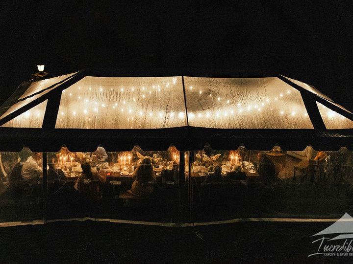 Tmx Riverhouse 15x30 Clear 1 51 473858 162095999292262 Bend, OR wedding rental