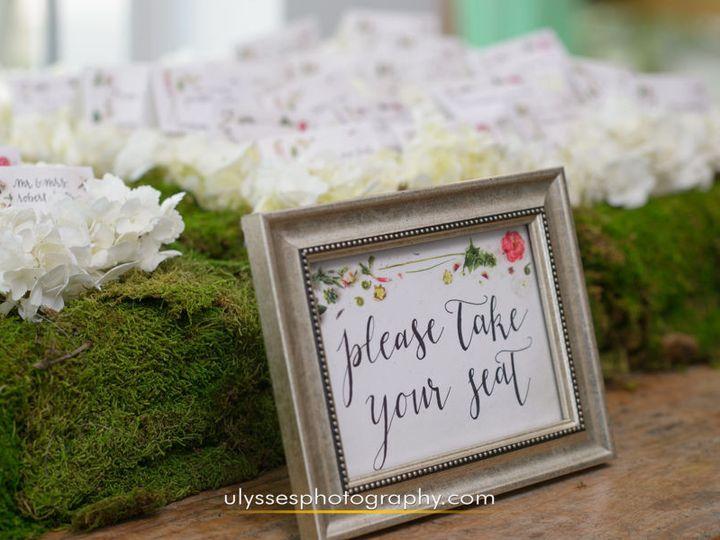 Tmx 1475866796694 Asm5 Ho Ho Kus wedding florist