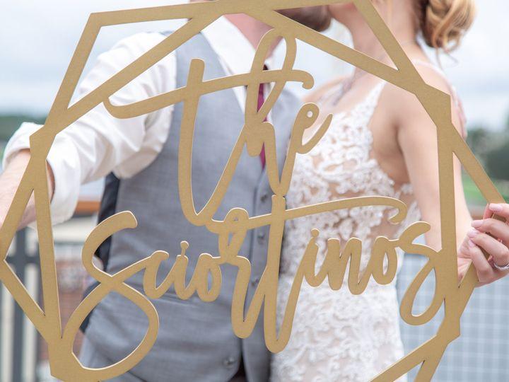 Tmx Bridegroom 255 51 583068 161237614447924 Orlando, FL wedding photography