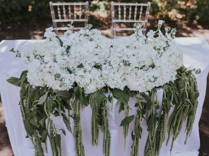 Tmx 1528755142 76413f3861d5e97a 1528755141 7f5c9fa8f8c6da80 1528755139564 4 AwestaTimSweethear Ventura, California wedding florist