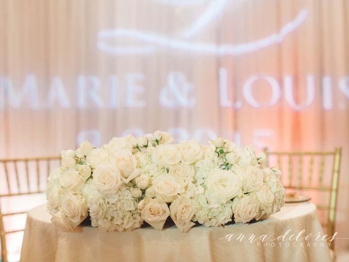 Tmx 1452127717523 Marie  Louispeninsula 08.08.15anna Delores Photogr Anaheim, CA wedding eventproduction
