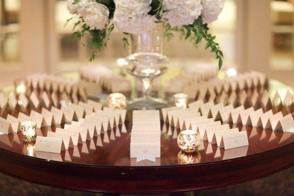 Tmx 1330136745185 C24 Greenwich wedding planner