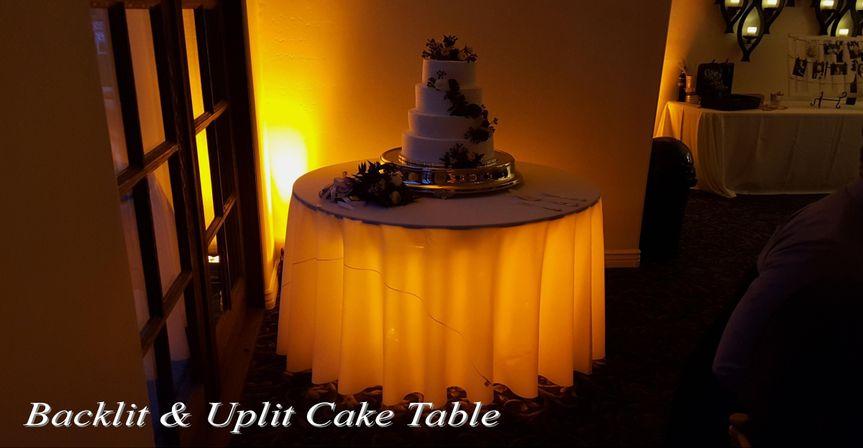 Uplit & Backlit Table