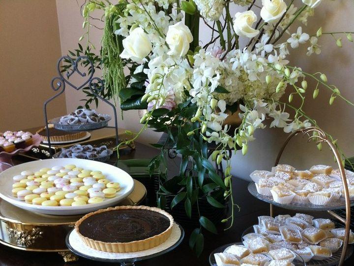 Tmx 1478021990049 Sweettable Bakersfield, CA wedding cake