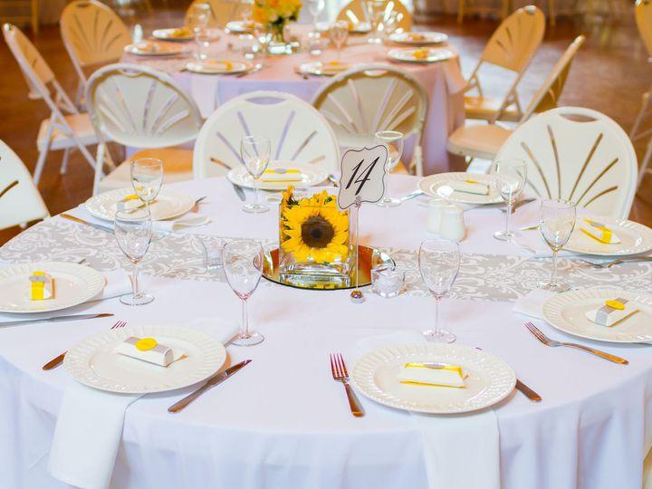Tmx 1479254649157 28208538ml Temecula, CA wedding planner