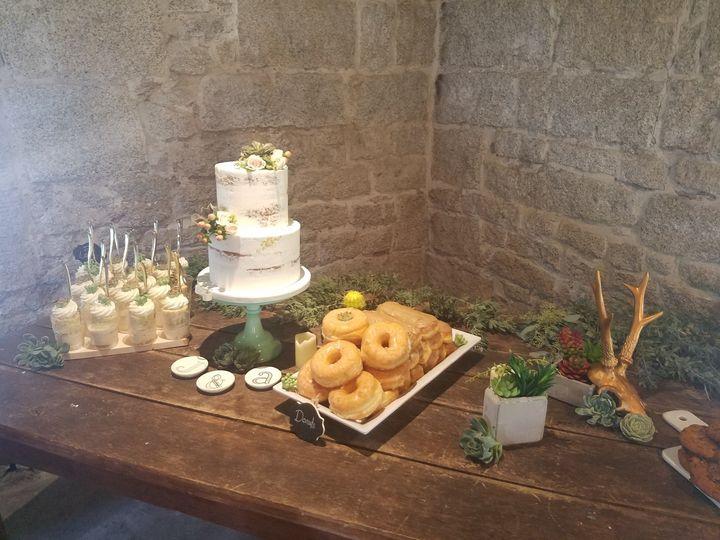 Tmx 1502819579347 Desserts Temecula, CA wedding planner