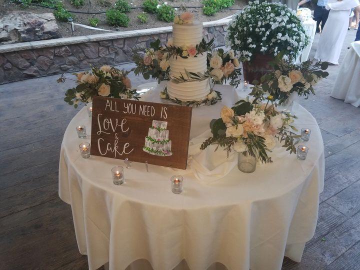Tmx 1503943305278 Cake Table Vicki 01 Temecula, CA wedding planner