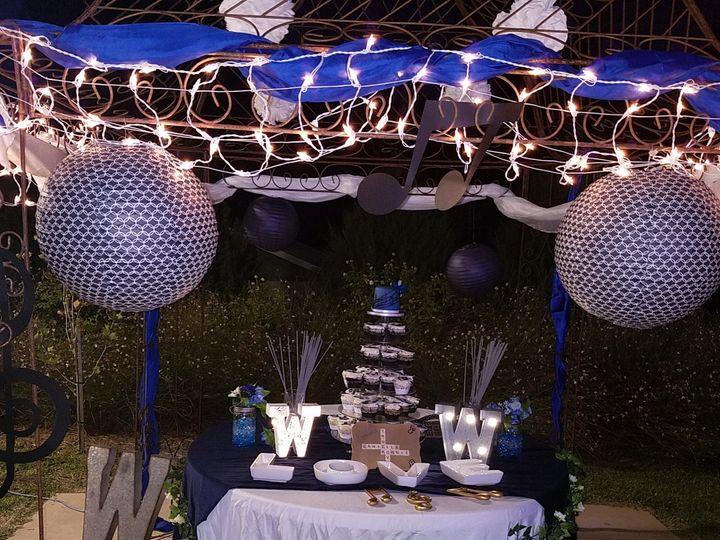 Tmx 1506293641944 02 Temecula, CA wedding planner