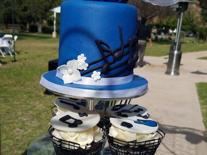 Tmx 1506293694381 05 Temecula, CA wedding planner