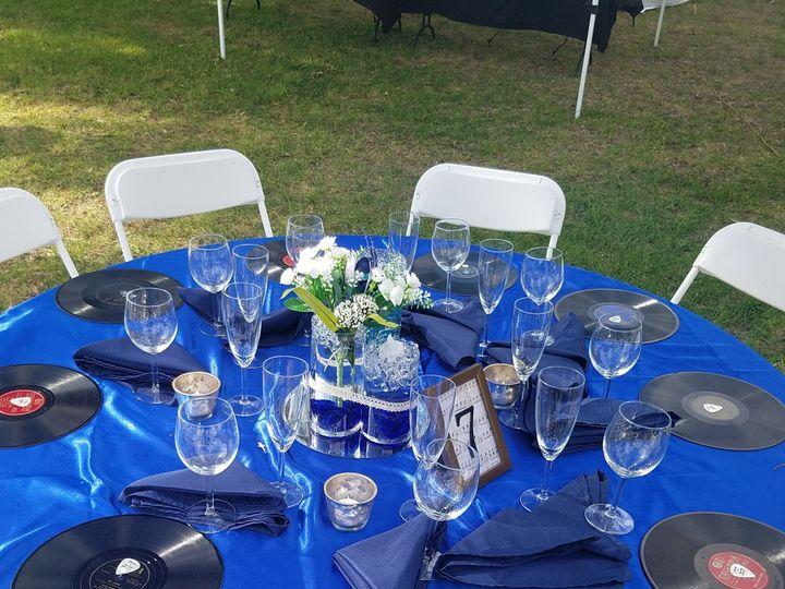 Tmx 1506293784654 13 Temecula, CA wedding planner