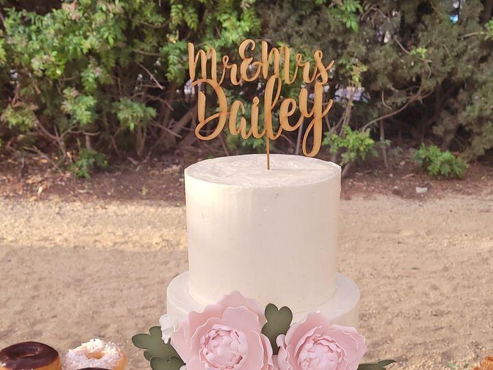 Tmx 20210521 185042 Resized 51 949368 162166335891921 Temecula, CA wedding planner