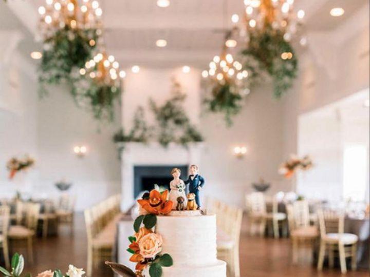 Tmx Screen Shot 2021 05 12 At 12 20 58 Pm 51 209468 162083814862825 Raleigh, NC wedding cake