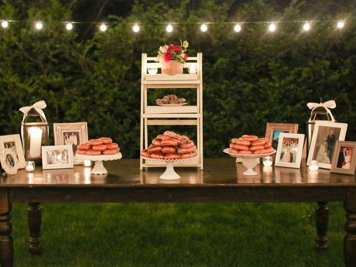 Tmx 1452187000260 Deirdre  Matt Romantic Dc Wedding 132 Alexandria, VA wedding planner