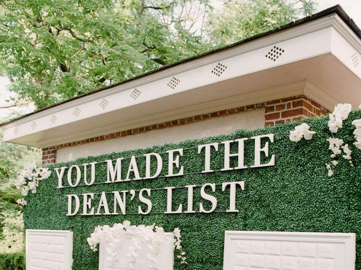 Tmx Deans List 51 182568 157566296520757 Alexandria, VA wedding planner