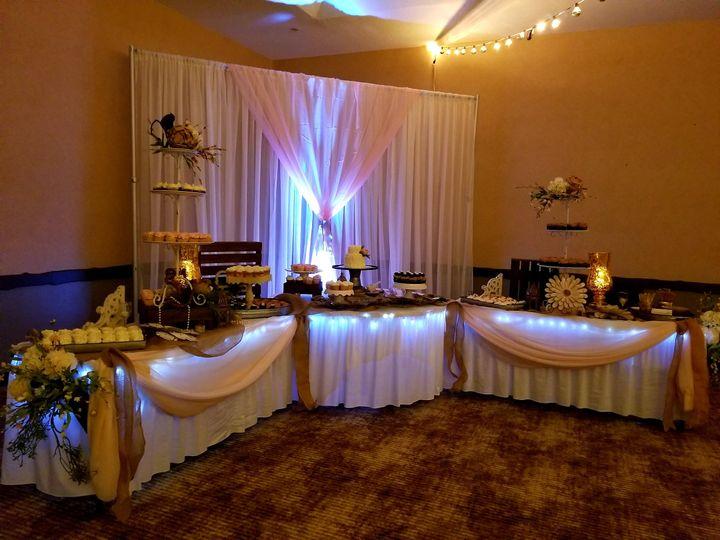 Tmx 20190706 215309 51 27568 161219266439502 Saint Joseph, MO wedding venue