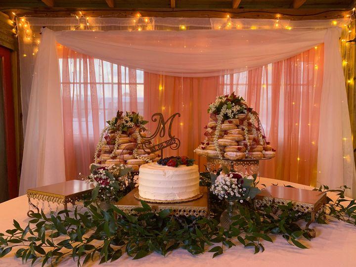 Tmx Img 1870 51 713668 159431512871072 Marrero, LA wedding venue
