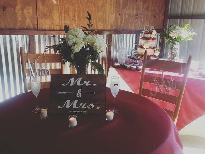 Tmx 1528613237 369a5c327ccdb803 1528613236 0c5a77a2aed6d7b2 1528613232264 3 83 Round Rock, TX wedding venue