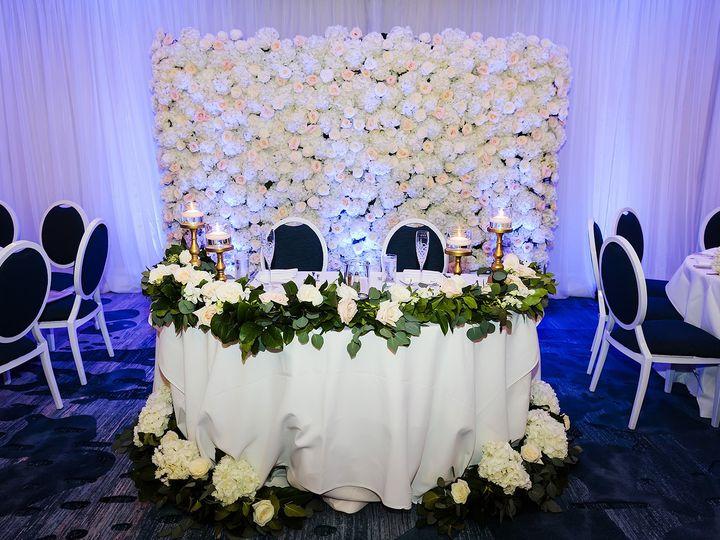 Tmx 3 2 19kimberlywillrz 0483 51 500768 Saint Petersburg, FL wedding planner