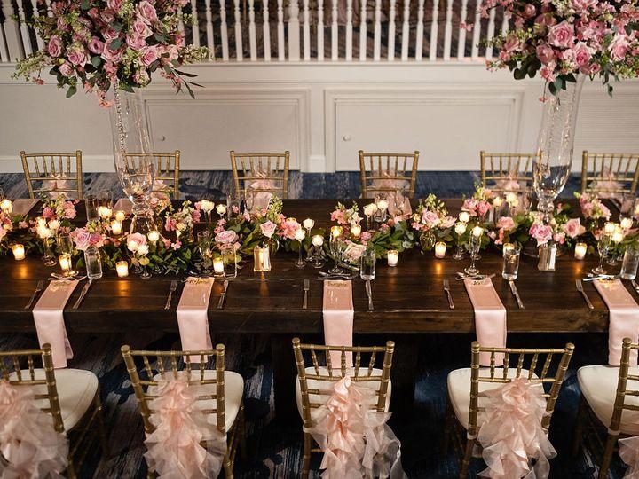Tmx Courtneyjosh Wedding 587 51 500768 Saint Petersburg, FL wedding planner