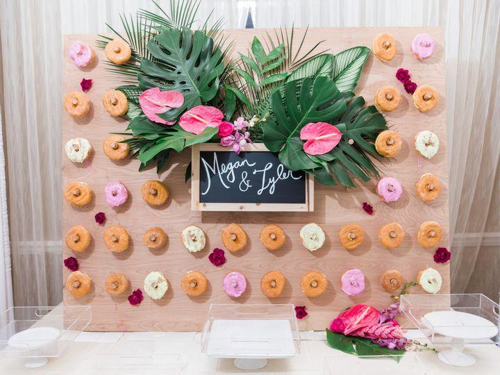 Tmx Megantylerwedding0824 51 500768 Saint Petersburg, FL wedding planner