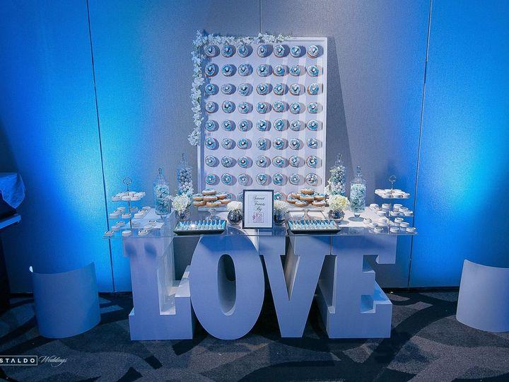 Tmx 1515600301 D7c5652cfa5a3504 1515600298 Ce3436b7ea24b484 1515600293242 7 B Resort 16 Lake Mary wedding favor